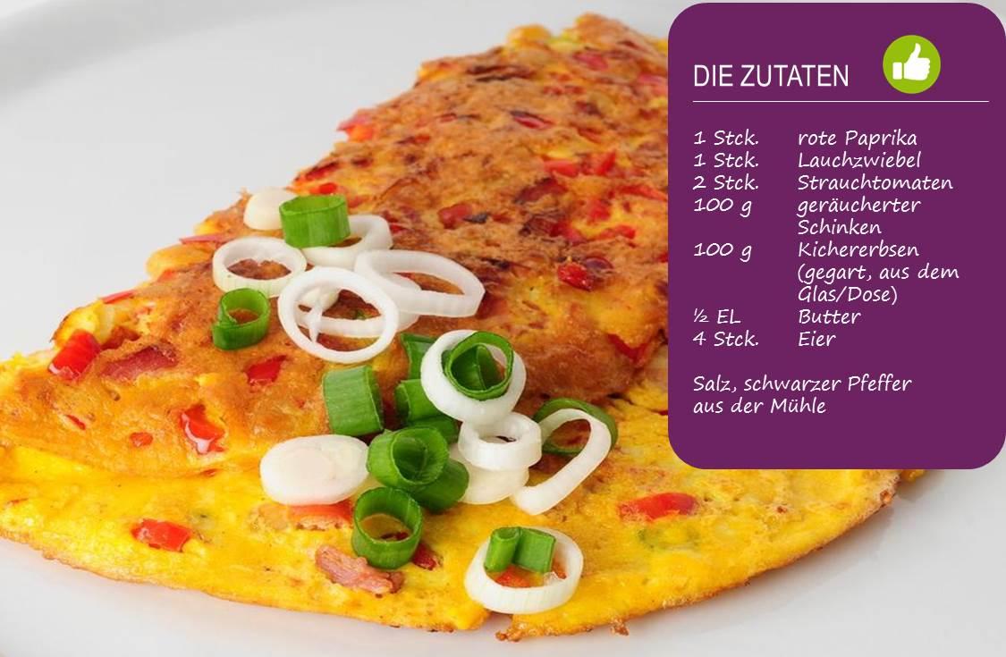 Omelett mit Schinken, Kichererbsen und Tomaten