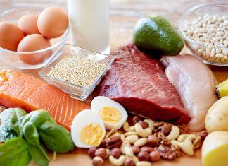BodyChange Ernährung ist vielseitig